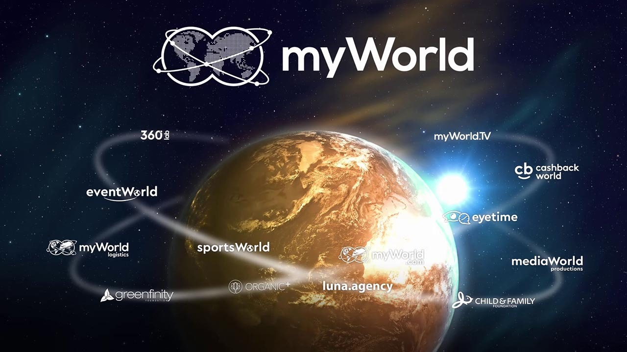 myWorld Brands